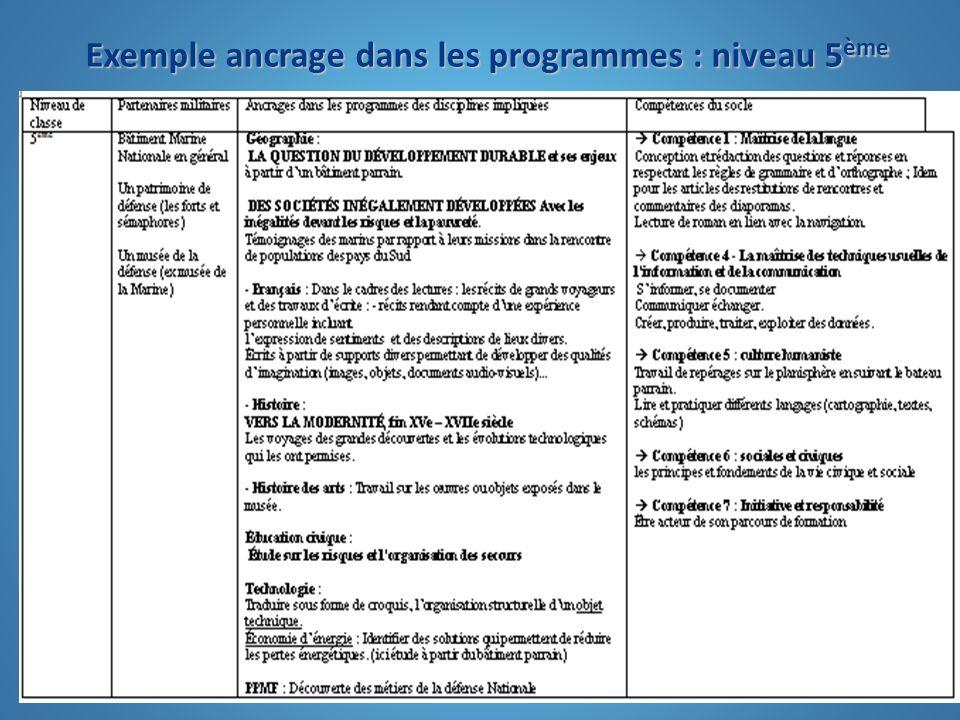 Exemple ancrage dans les programmes : niveau 5 ème