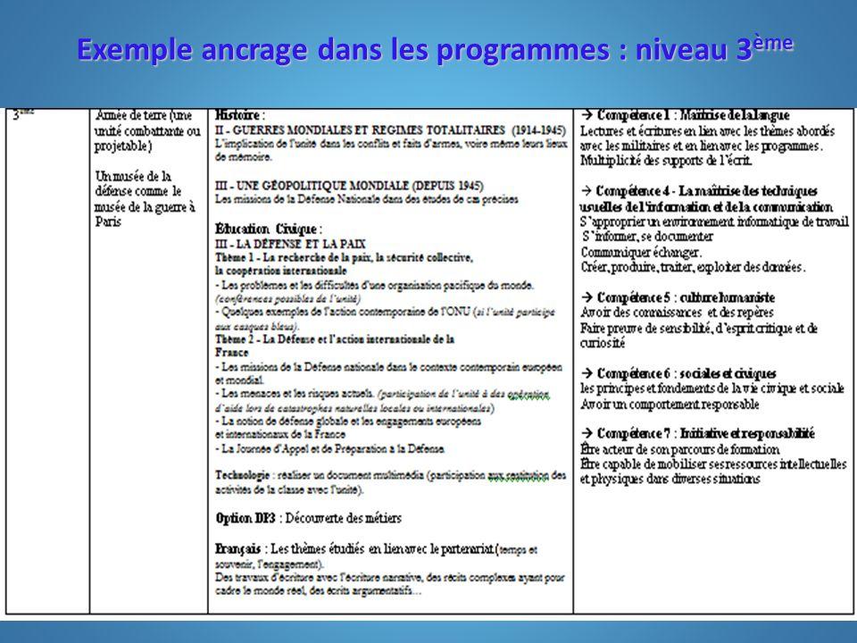 Exemple ancrage dans les programmes : niveau 3 ème