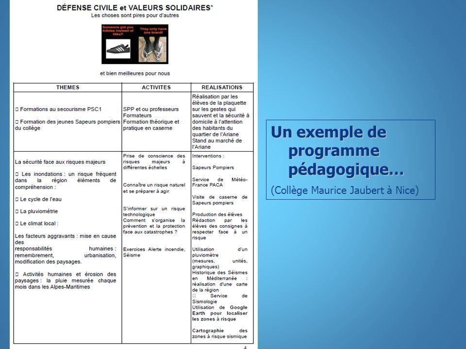 ) Un exemple de programme pédagogique (suite)… (Collège Maurice Jaubert à Nice)