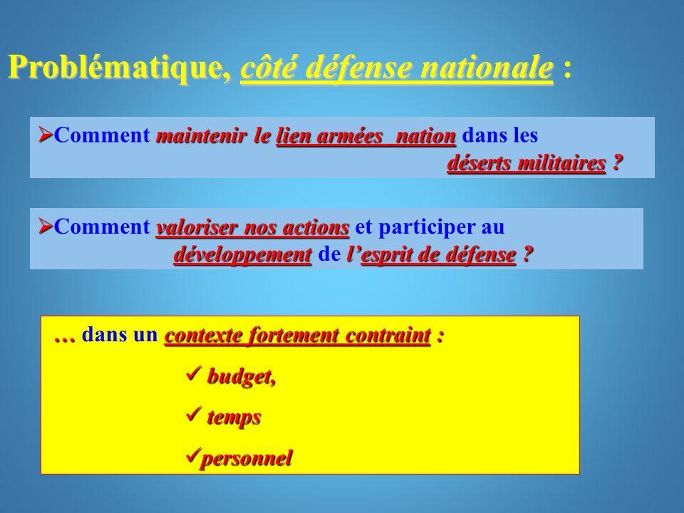 Problématique, côté défense nationale Problématique, côté défense nationale : maintenir le lien armées nation déserts militaires ? Comment maintenir l