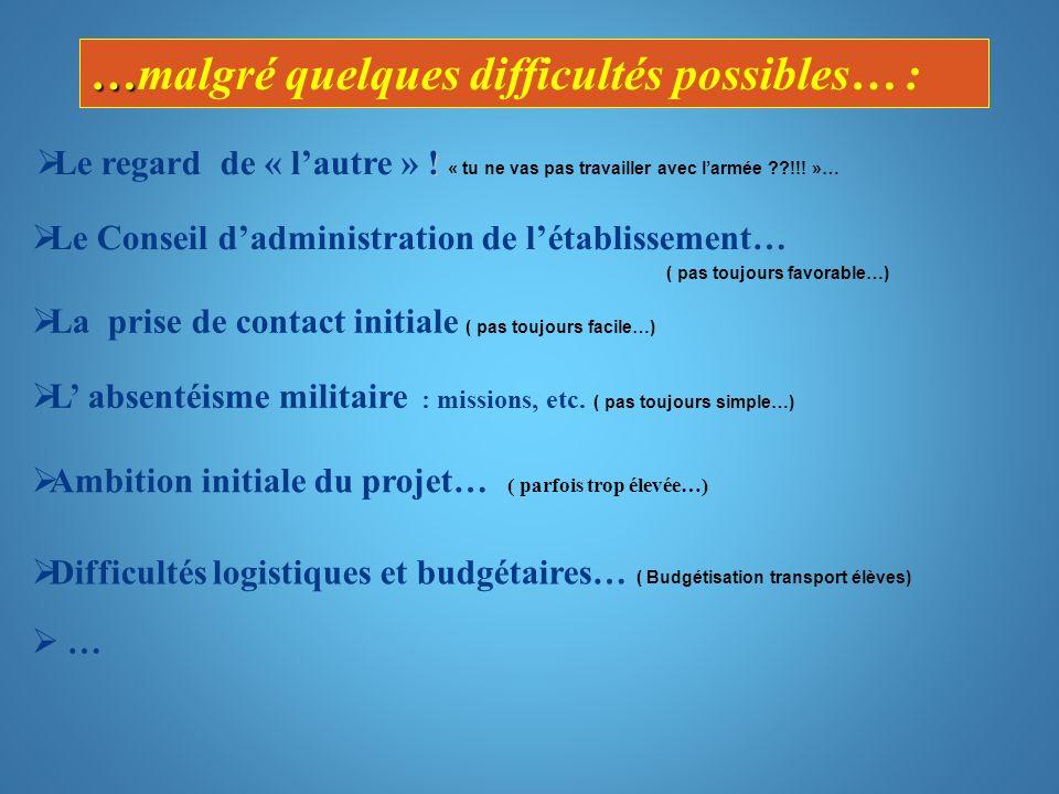 Ambition initiale du projet… ( parfois trop élevée…) Le Conseil dadministration de létablissement… ( pas toujours favorable…) La prise de contact init