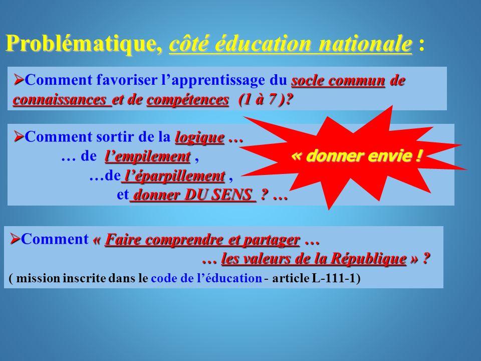 Problématique, côté éducation nationale Problématique, côté éducation nationale : socle commun de connaissances et de compétences (1 à 7 )? Comment fa