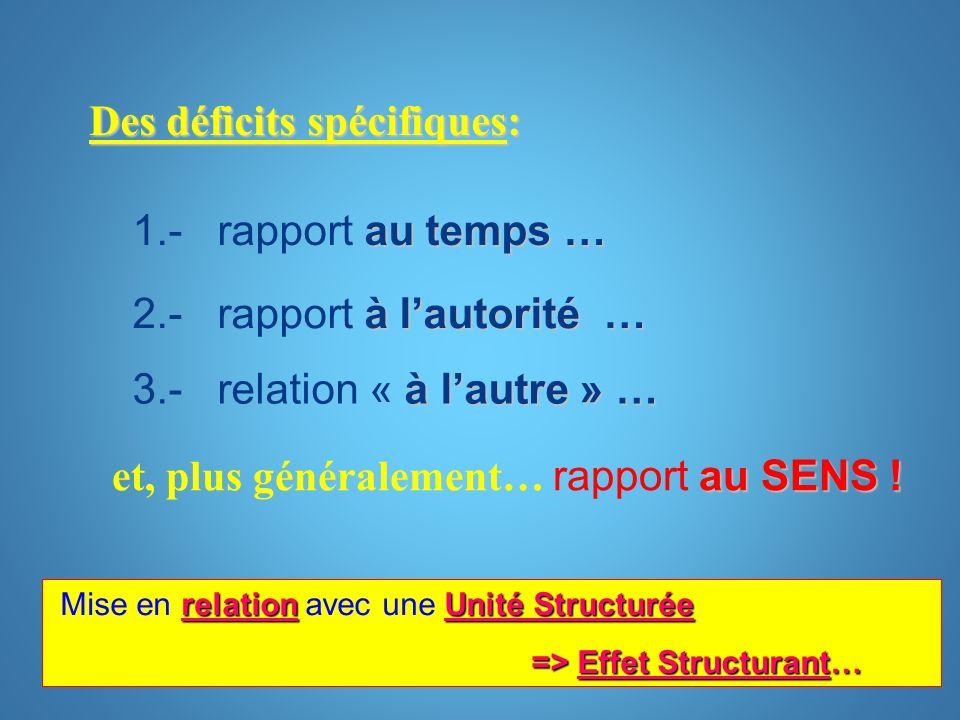 Des déficits spécifiques: au temps … 1.- rapport au temps … à lautorité … 2.- rapport à lautorité … à lautre » … 3.- relation « à lautre » … au SENS !