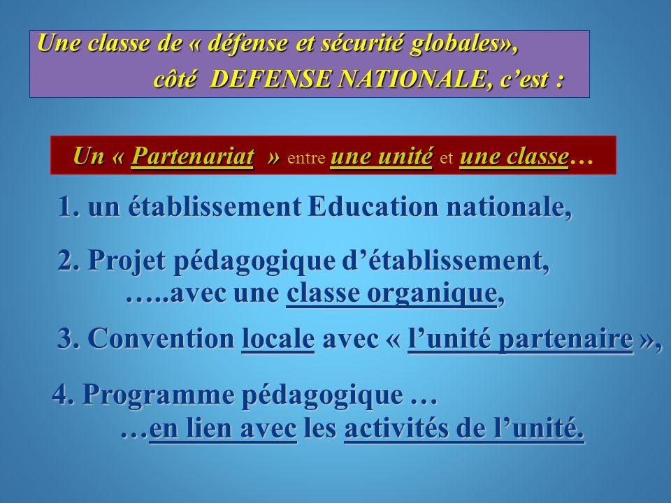 Une classe de « défense et sécurité globales», côté DEFENSE NATIONALE, cest : côté DEFENSE NATIONALE, cest : Un « Partenariat » une unitéune classe Un