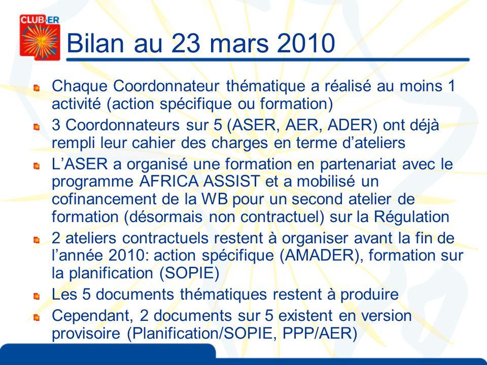 Bilan au 23 mars 2010 Chaque Coordonnateur thématique a réalisé au moins 1 activité (action spécifique ou formation) 3 Coordonnateurs sur 5 (ASER, AER