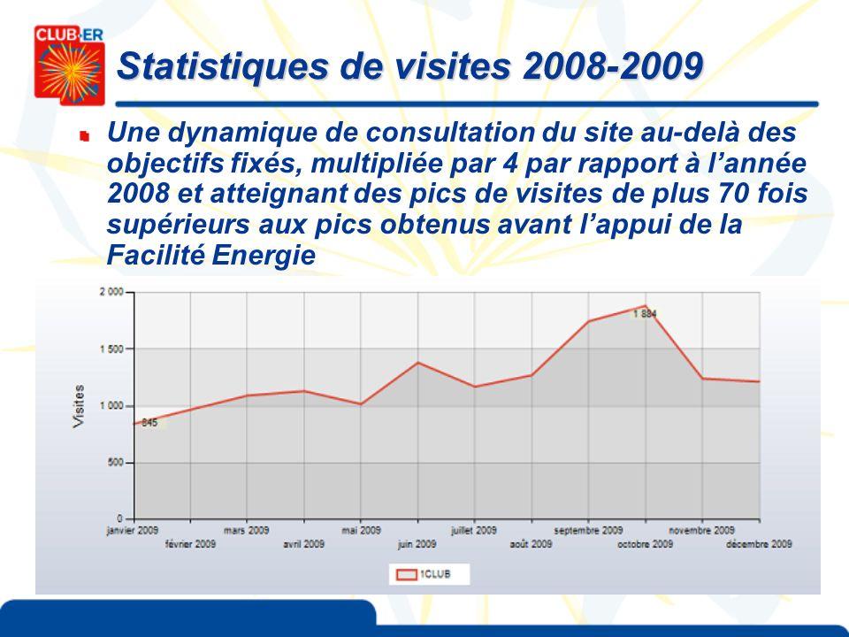 Statistiques de visites 2008-2009 Une dynamique de consultation du site au-delà des objectifs fixés, multipliée par 4 par rapport à lannée 2008 et att
