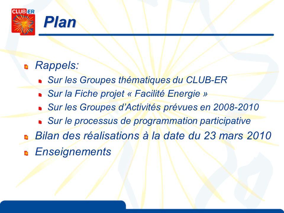 Plan Rappels: Sur les Groupes thématiques du CLUB-ER Sur la Fiche projet « Facilité Energie » Sur les Groupes dActivités prévues en 2008-2010 Sur le p