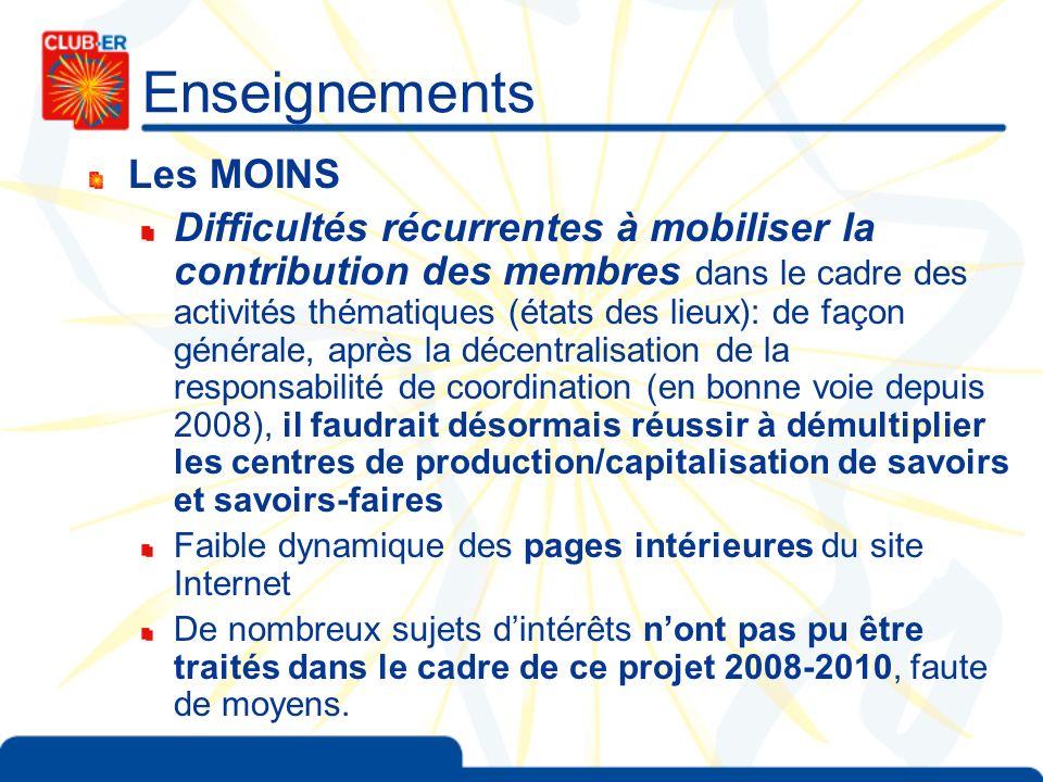 Enseignements Les MOINS Difficultés récurrentes à mobiliser la contribution des membres dans le cadre des activités thématiques (états des lieux): de