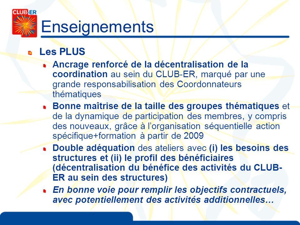 Enseignements Les PLUS Ancrage renforcé de la décentralisation de la coordination au sein du CLUB-ER, marqué par une grande responsabilisation des Coo
