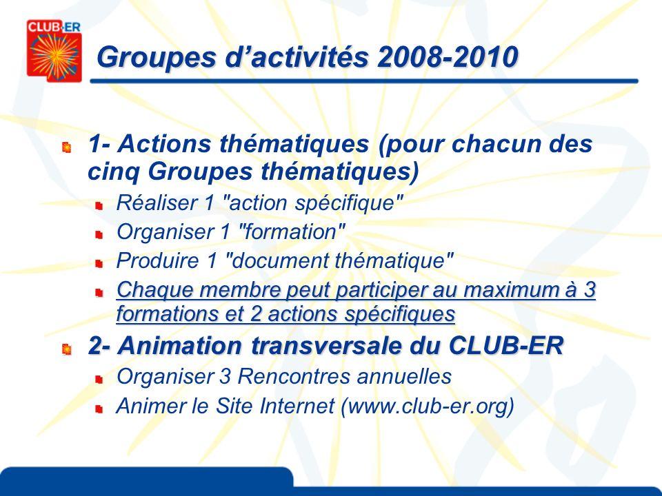 Groupes dactivités 2008-2010 1- Actions thématiques (pour chacun des cinq Groupes thématiques) Réaliser 1
