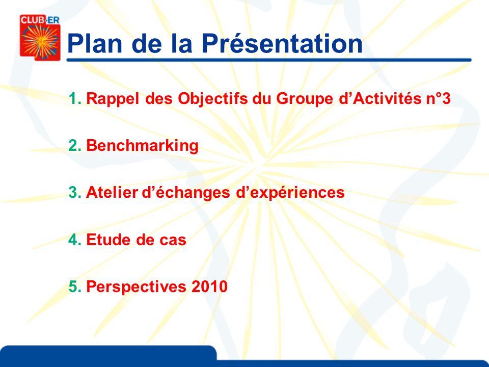 Plan de la Présentation 1. Rappel des Objectifs du Groupe dActivités n°3 2. Benchmarking 3. Atelier déchanges dexpériences 4. Etude de cas 5. Perspect