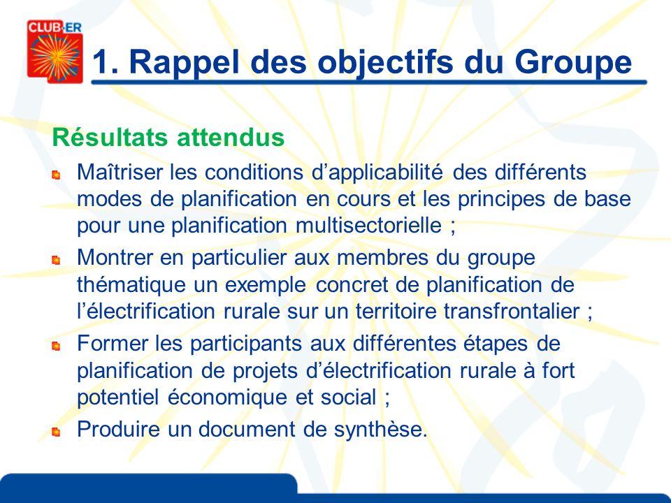 1. Rappel des objectifs du Groupe Résultats attendus Maîtriser les conditions dapplicabilité des différents modes de planification en cours et les pri