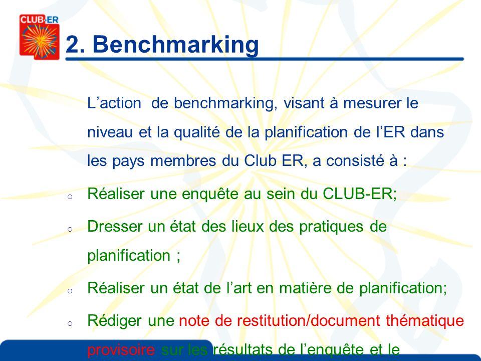 2. Benchmarking Laction de benchmarking, visant à mesurer le niveau et la qualité de la planification de lER dans les pays membres du Club ER, a consi