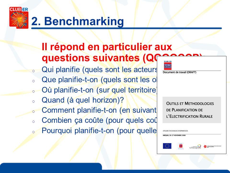 2. Benchmarking Il répond en particulier aux questions suivantes (QQOQCCP): o Qui planifie (quels sont les acteurs)? o Que planifie-t-on (quels sont l