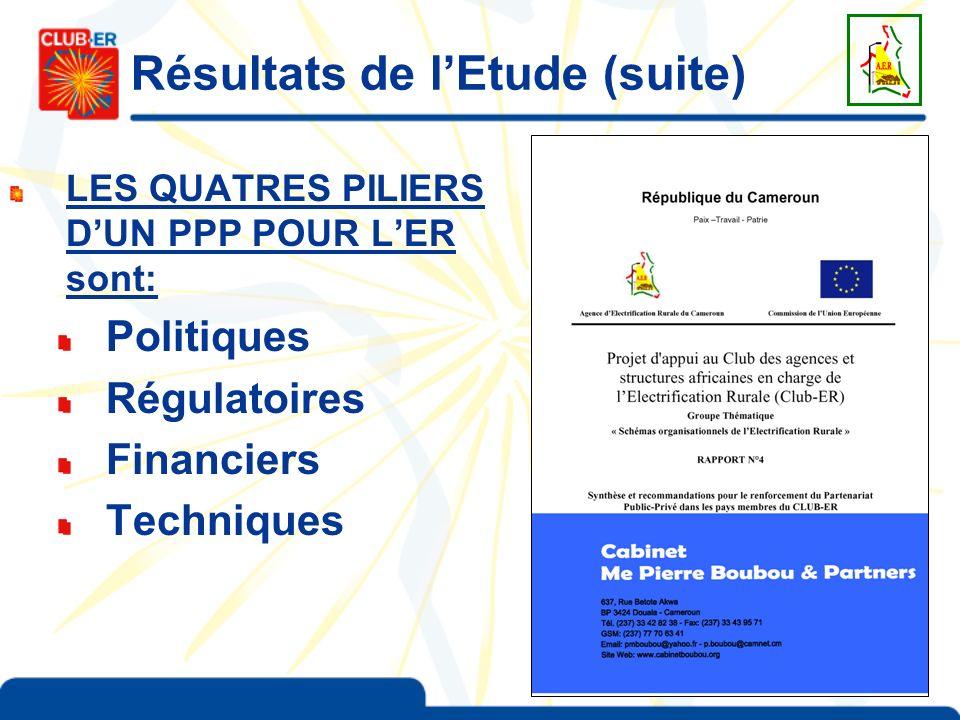 Résultats de lEtude (suite) LES QUATRES PILIERS DUN PPP POUR LER sont: Politiques Régulatoires Financiers Techniques