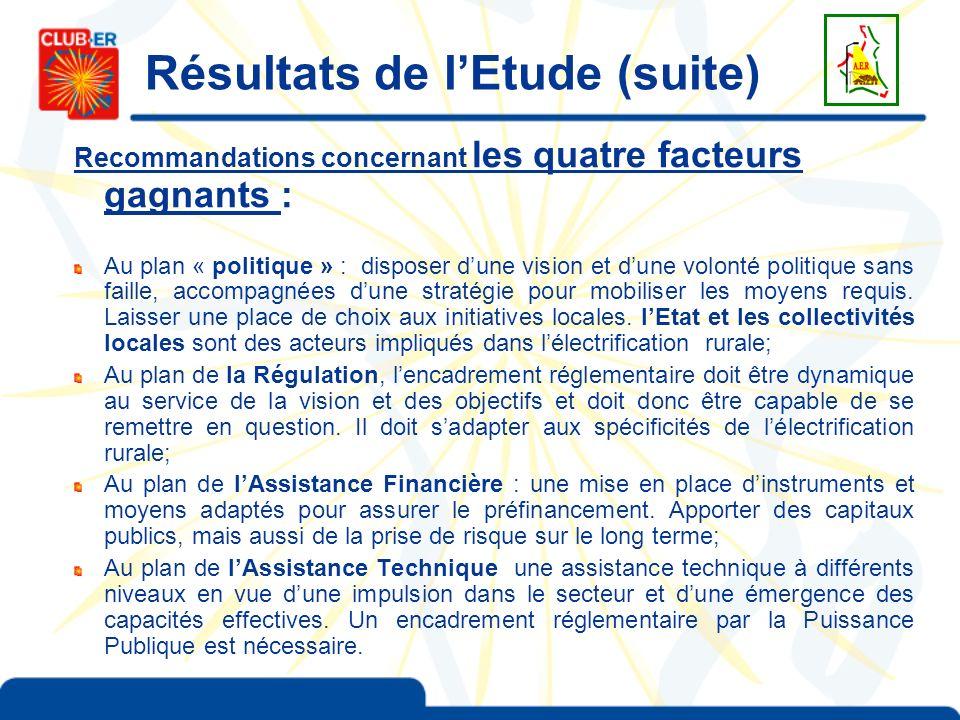 Résultats de lEtude (suite) Recommandations concernant les quatre facteurs gagnants : Au plan « politique » : disposer dune vision et dune volonté pol