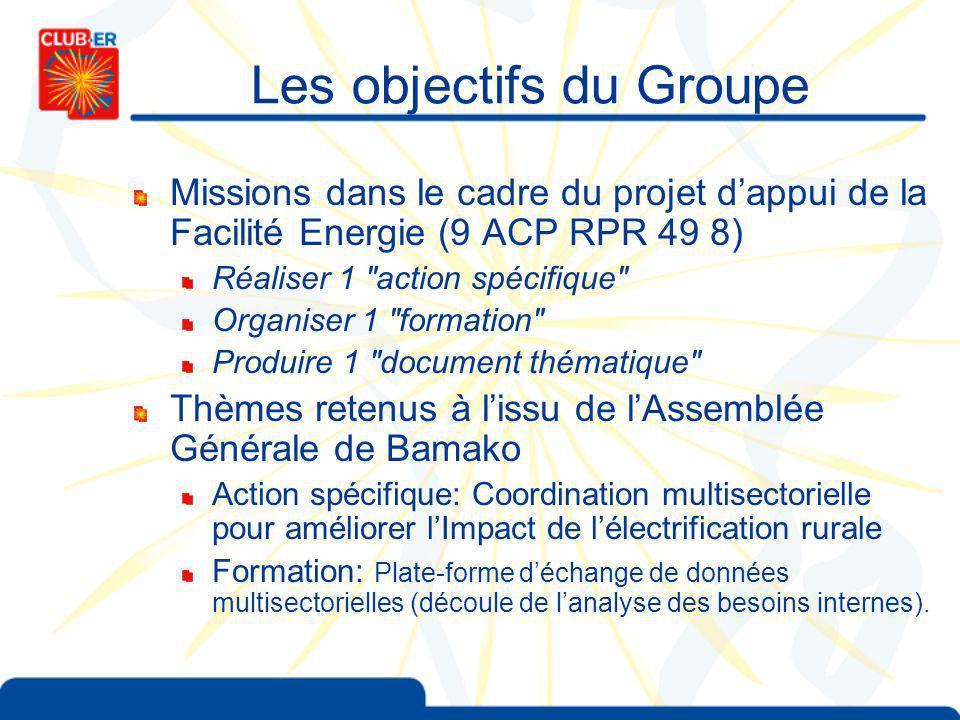 Les objectifs du Groupe Missions dans le cadre du projet dappui de la Facilité Energie (9 ACP RPR 49 8) Réaliser 1 action spécifique Organiser 1 formation Produire 1 document thématique Thèmes retenus à lissu de lAssemblée Générale de Bamako Action spécifique: Coordination multisectorielle pour améliorer lImpact de lélectrification rurale Formation: Plate-forme déchange de données multisectorielles (découle de lanalyse des besoins internes).