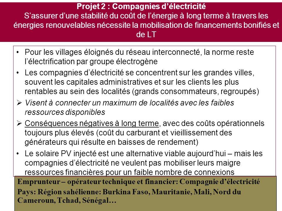 Projet 4i Fonds/Agence dER (AMADER) Gazogènes biomasse (3 à 500 kW) Subvention à linvestissement… ~80% Opérateurs locaux, Mali : PCASER Soutien technique et financier PCASER incapable de couvrir les coûts opérationnels Pôle de compétence