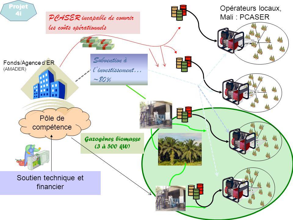 Projet 4i: Petits Opérateurs Privés Soutien technique et financier pour lintégration de la gazéification biomasse et pour réduire la dépendance aux carburants fossiles Emprunteur: Gouvernement national, qui rétrocède au Fonds dÉlectrification Rurale (FER) Contrepartie: FER ou Agence, puis petits opérateurs privés Pays possibles: Mali, Guinée, Cameroun Les opérateurs locaux électrifient le plus souvent à partir de diesel (connaissance de la technologie, faible coûts dinvestissement) Nécessite 80% à 90% en subvention initiale à linvestissement, le reste étant apporté sur fonds propres; FER donne une subvention directe et nest généralement quun compte en banque et non un intermédiaire financier; très peu de banques locales prêtent en réalité Après quelques mois/années, les opérateurs locaux sont coincés entre laugmentation des coûts du diesel et la faible capacité à payer des clients: il est impératif de réduire les coûts opérationnels Là où la biomasse est disponible au niveau du village, la gazéification avec mélange au diesel (jusquà 90%) est une option mais nécessite: o information o savoir-faire technique au niveau local o disponibilité du gazogène et capacité à le fabriquer