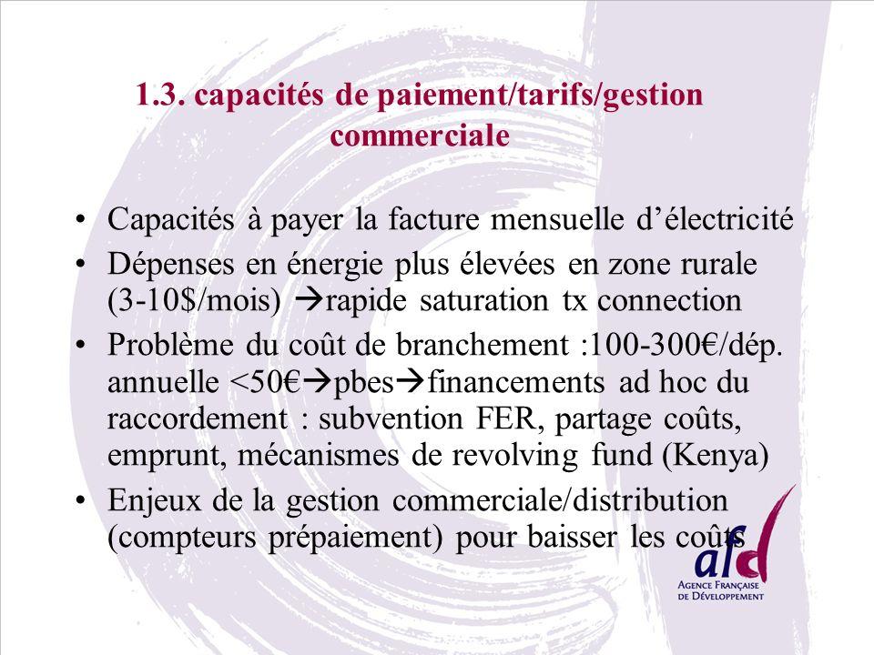 1.3. capacités de paiement/tarifs/gestion commerciale Capacités à payer la facture mensuelle délectricité Dépenses en énergie plus élevées en zone rur