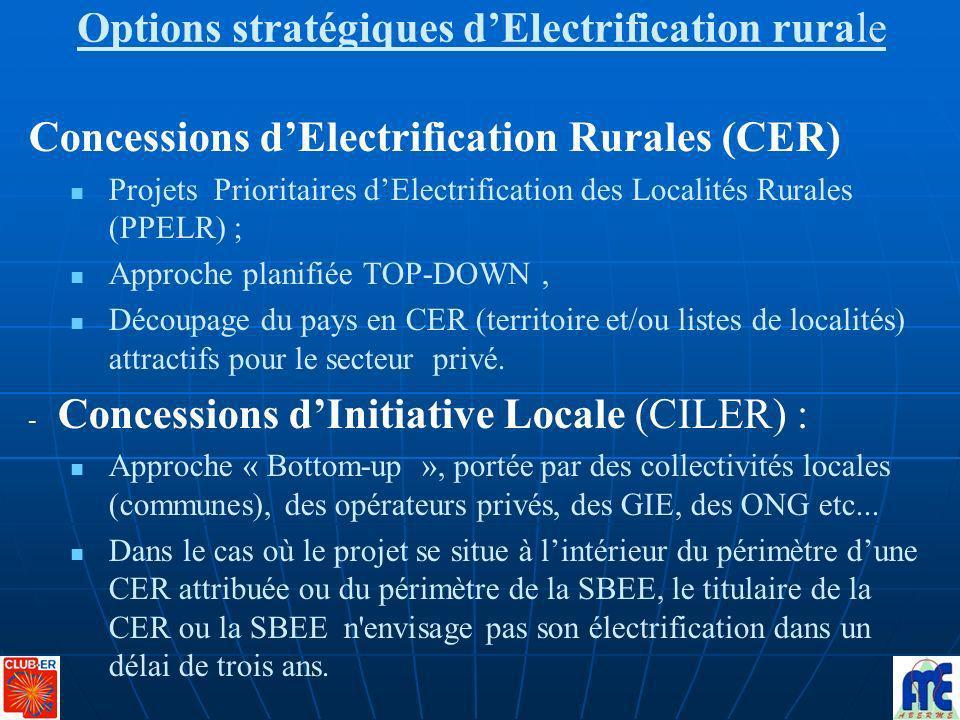 Options stratégiques dElectrification rurale Concessions dElectrification Rurales (CER) Projets Prioritaires dElectrification des Localités Rurales (P
