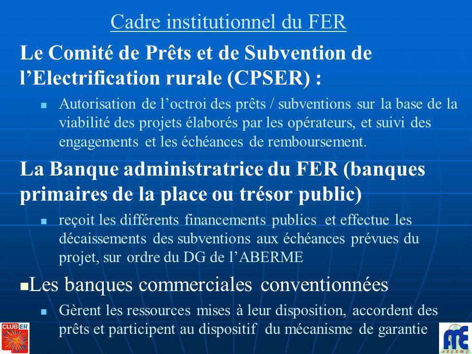 Cadre institutionnel du FER Le Comité de Prêts et de Subvention de lElectrification rurale (CPSER) : Autorisation de loctroi des prêts / subventions s