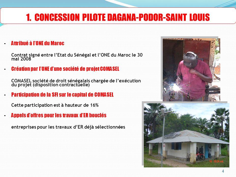 - Louga-Kébémer-Linguère (BAD) Attribué aussi à lONE en décembre 2009 - Mbour, Kolda-Vélingara (BM) et Kaolack-Nioro-Fatick-Gossas (KfW): processus dappel doffres pour lattribution en cours - Kaffrine-Tambacounda-Kédougou Etude de PLE délectrification réalisée depuis lannée dernière appel doffres pour attribution lancé bientôt.