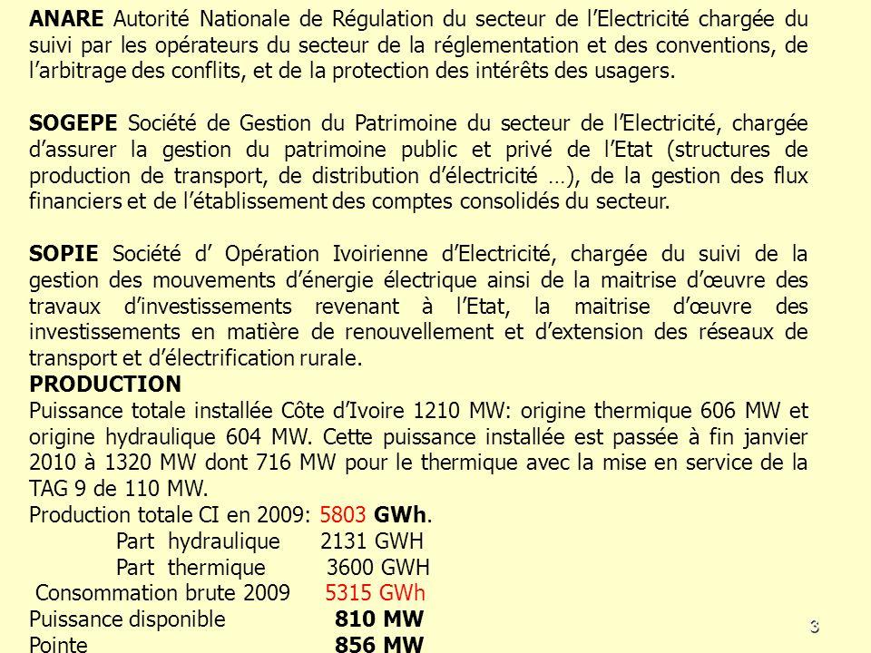 3 ANARE Autorité Nationale de Régulation du secteur de lElectricité chargée du suivi par les opérateurs du secteur de la réglementation et des conventions, de larbitrage des conflits, et de la protection des intérêts des usagers.