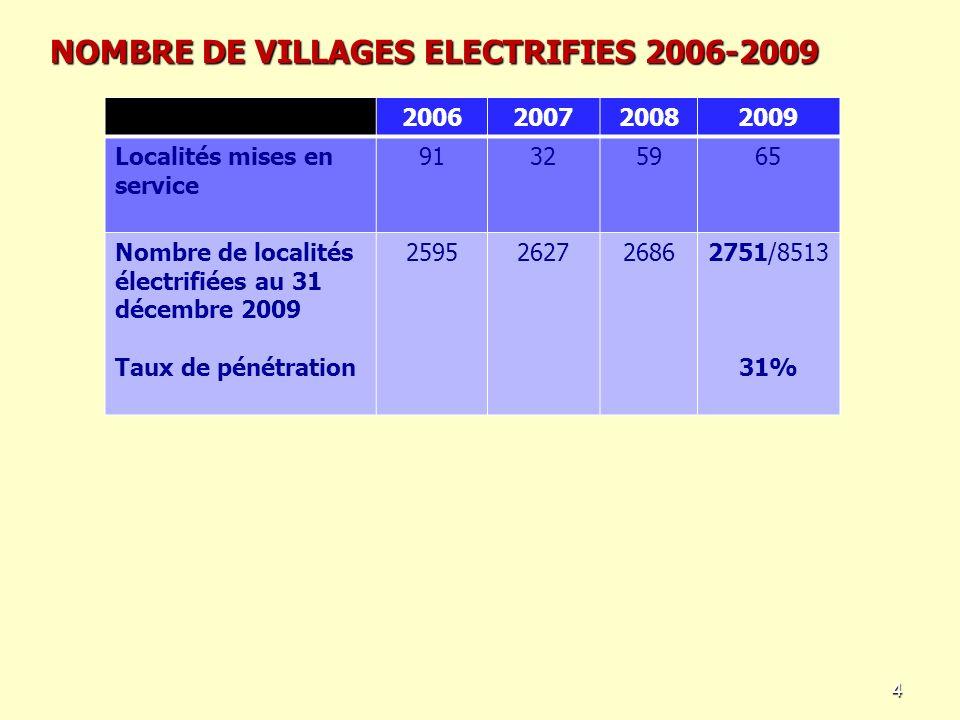 4 NOMBRE DE VILLAGES ELECTRIFIES 2006-2009 NOMBRE DE VILLAGES ELECTRIFIES 2006-2009 2006200720082009 Localités mises en service 91325965 Nombre de localités électrifiées au 31 décembre 2009 Taux de pénétration 2595262726862751/8513 31%