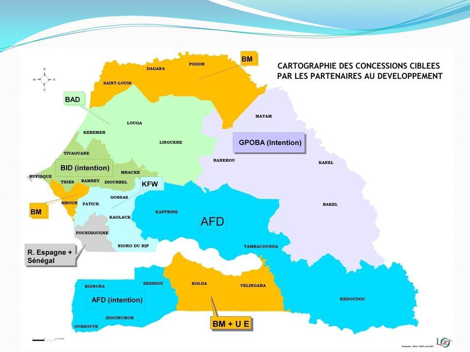 Réseau cible en 2012 avec couverture des villages de plus de 1000 Habitants (violet) et les chef lieux de Communauté rurale (carrés vert) Habitants (violet) et les chef lieux de Communauté rurale (carrés vert) Perspectives 2008 -2012