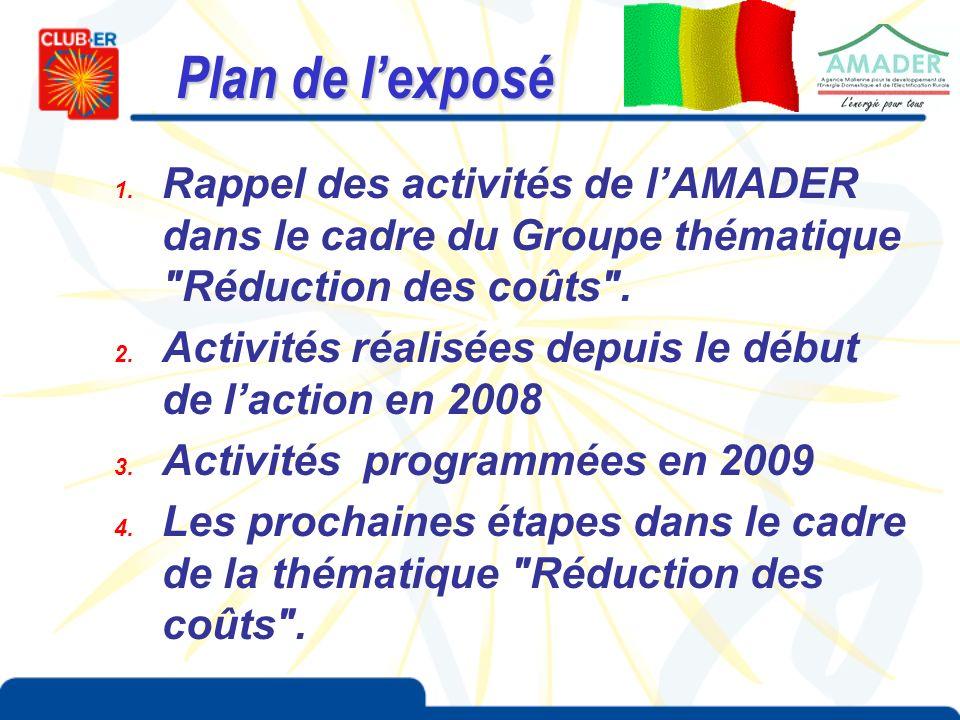 Plan de lexposé 1.