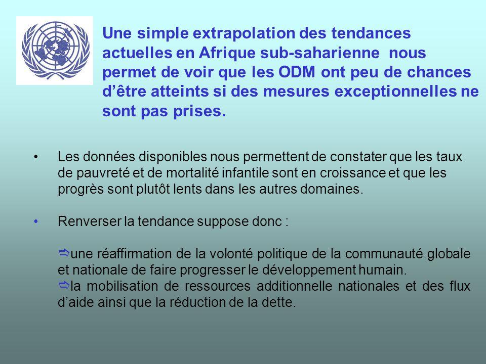 Trois facteurs clés influent sur la réalisation des ODM.