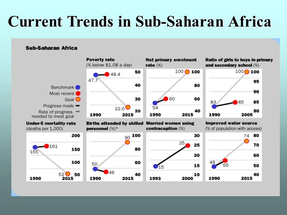 Les données disponibles nous permettent de constater que les taux de pauvreté et de mortalité infantile sont en croissance et que les progrès sont plu