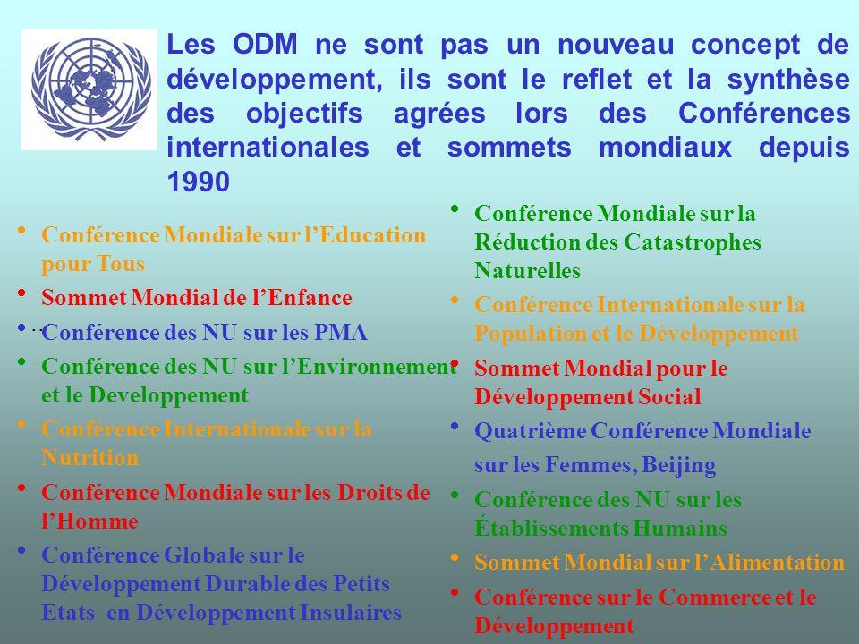 Sensibilisation aux Objectifs de D é veloppement du Mill é naire et r é flexion sur l int é gration des ODM dans les programmes du PNUD Le problème ne