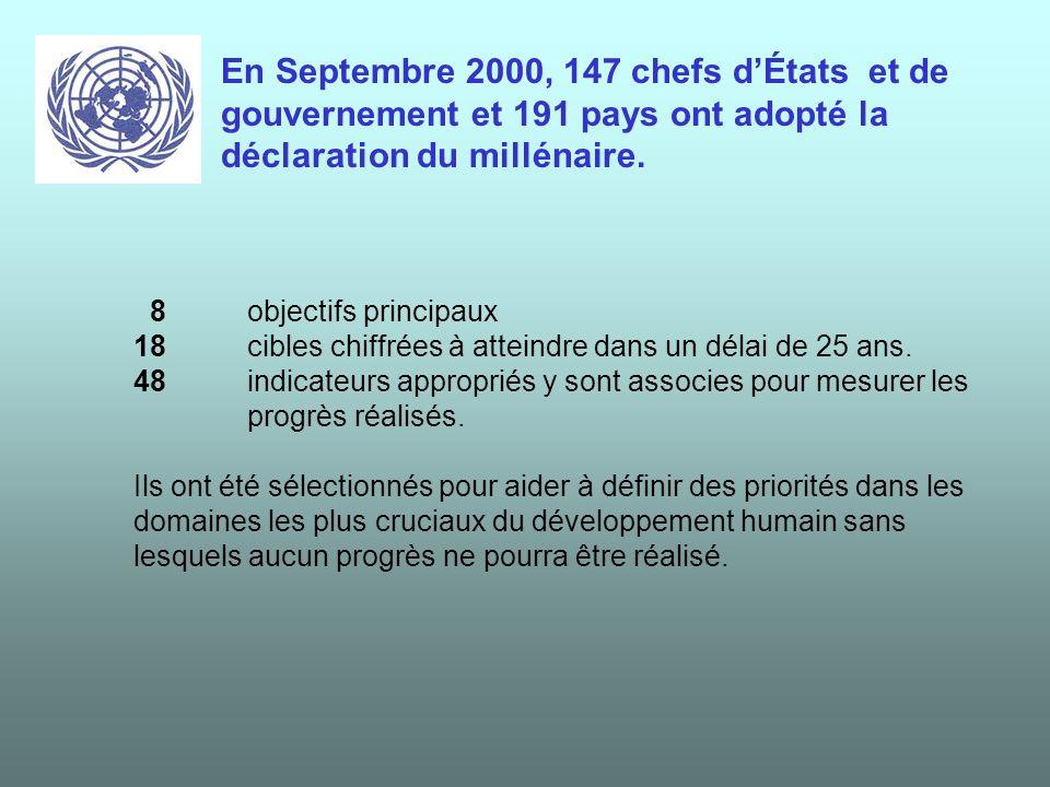 .. Conférence Mondiale sur lEducation pour Tous Sommet Mondial de lEnfance Conférence des NU sur les PMA Conférence des NU sur lEnvironnement et le De
