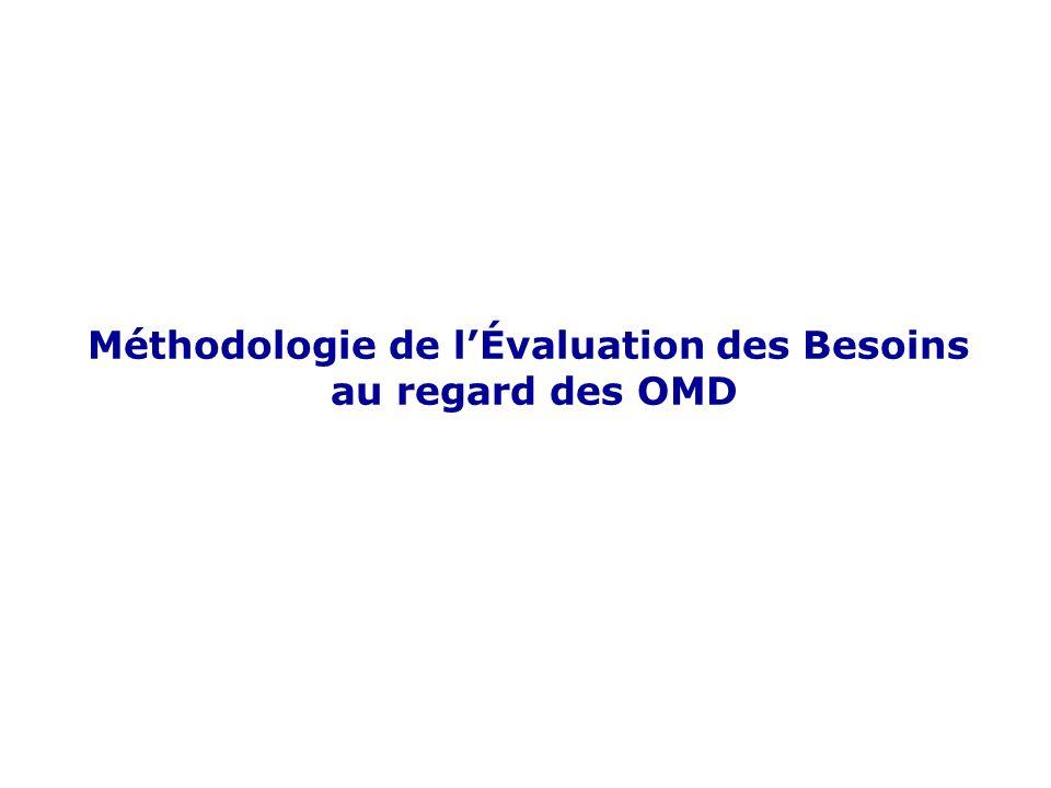 Méthodologie de lÉvaluation des Besoins au regard des OMD