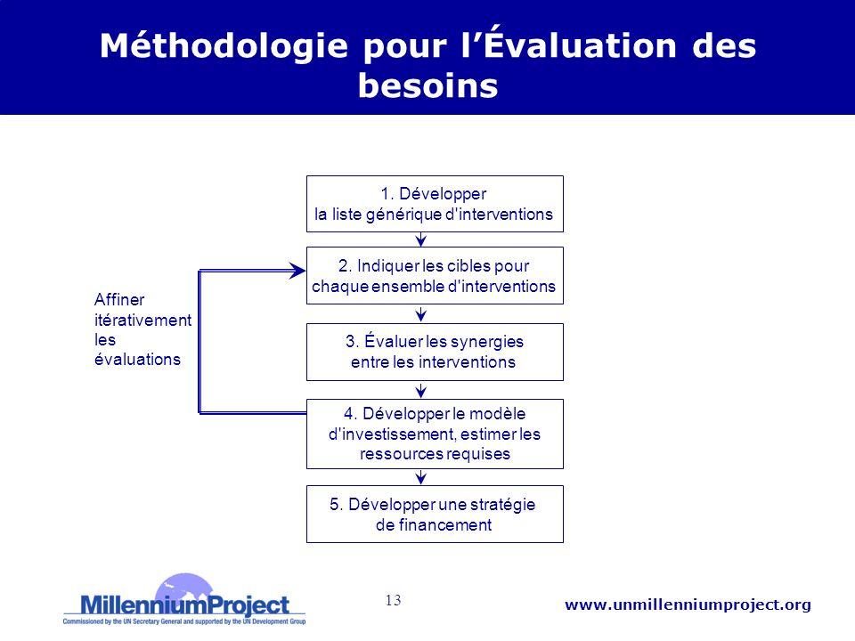 13 www.unmillenniumproject.org Méthodologie pour lÉvaluation des besoins 5. Développer une stratégie de financement 1. Développer la liste générique d