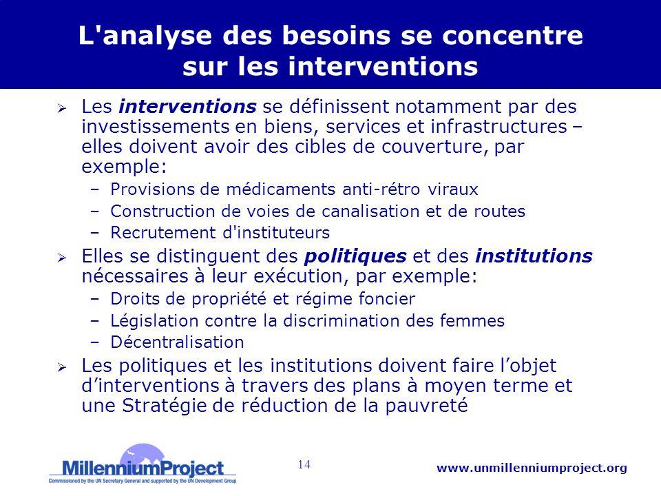 14 www.unmillenniumproject.org L'analyse des besoins se concentre sur les interventions Les interventions se définissent notamment par des investissem