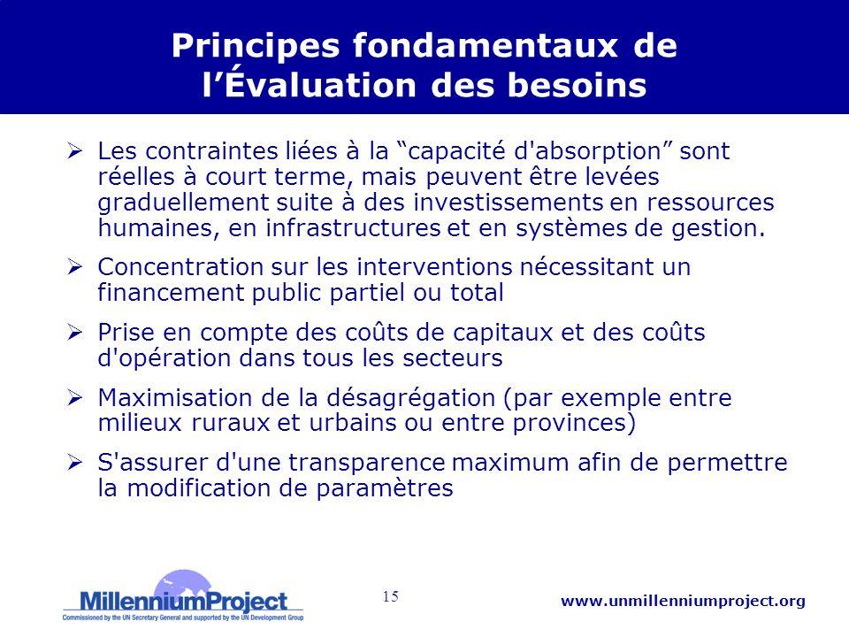 15 www.unmillenniumproject.org Principes fondamentaux de lÉvaluation des besoins Les contraintes liées à la capacité d'absorption sont réelles à court