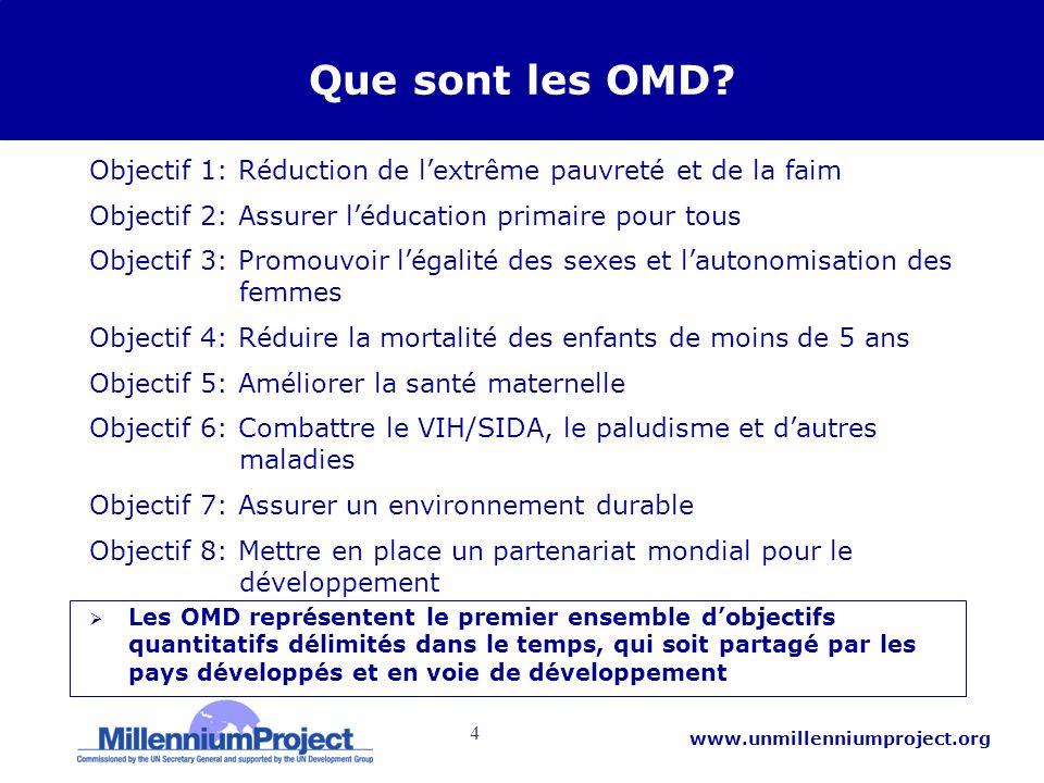 4 www.unmillenniumproject.org Que sont les OMD? Objectif 1: Réduction de lextrême pauvreté et de la faim Objectif 2: Assurer léducation primaire pour