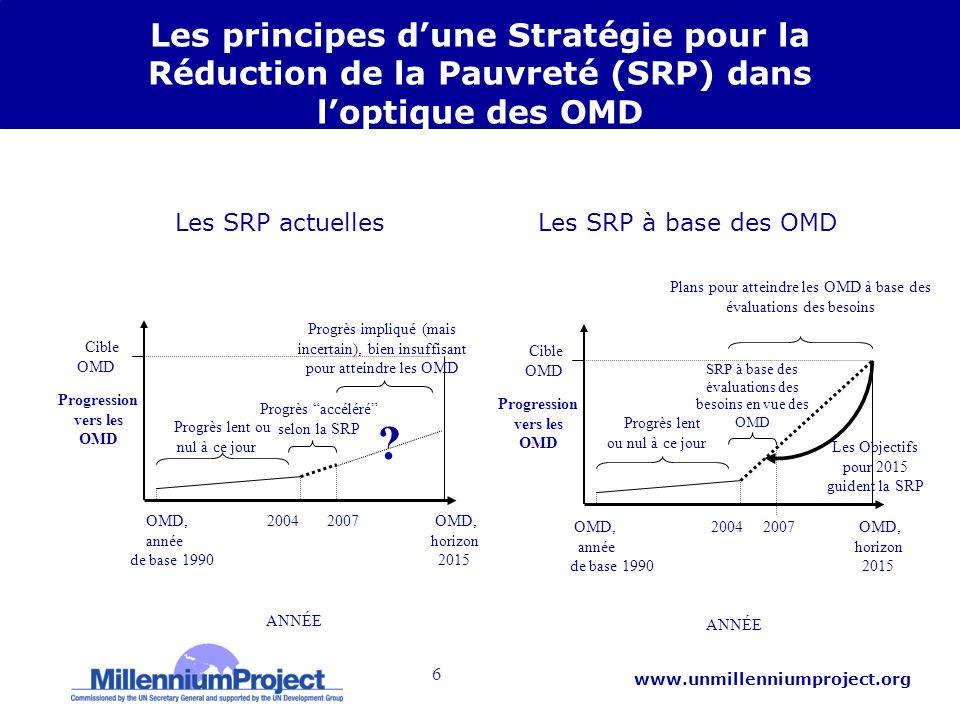 6 www.unmillenniumproject.org Les principes dune Stratégie pour la Réduction de la Pauvreté (SRP) dans loptique des OMD Les SRP actuelles Les SRP à ba