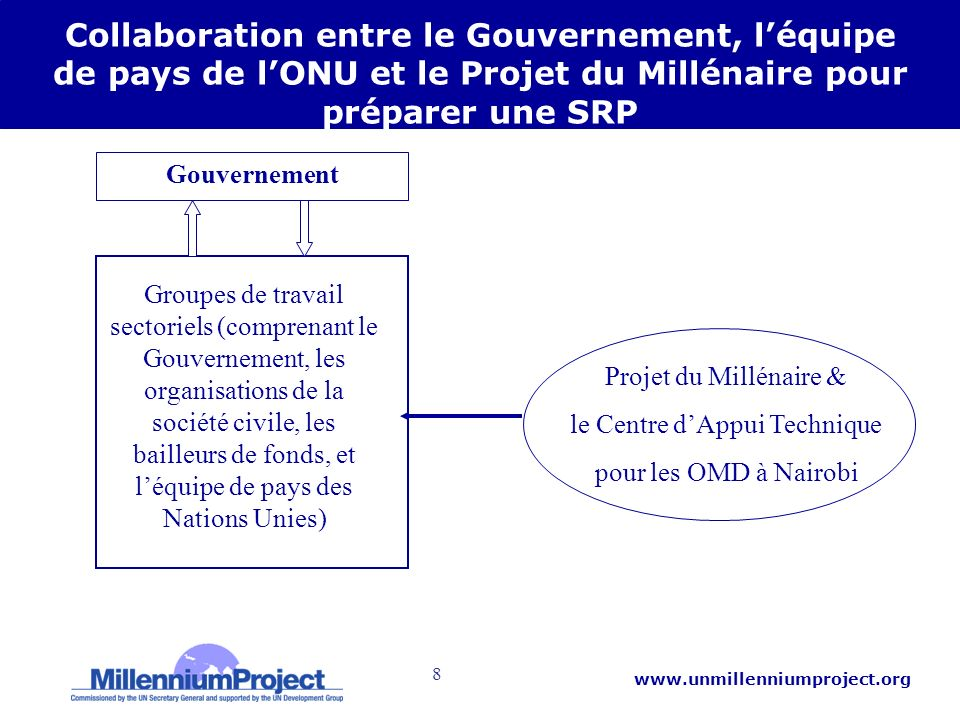 8 www.unmillenniumproject.org Collaboration entre le Gouvernement, léquipe de pays de lONU et le Projet du Millénaire pour préparer une SRP Gouverneme
