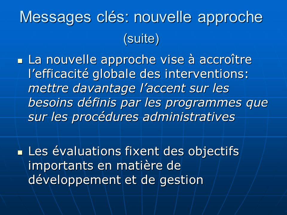 Messages clés: nouvelle approche (suite) La nouvelle approche vise à accroître lefficacité globale des interventions: mettre davantage laccent sur les besoins définis par les programmes que sur les procédures administratives La nouvelle approche vise à accroître lefficacité globale des interventions: mettre davantage laccent sur les besoins définis par les programmes que sur les procédures administratives Les évaluations fixent des objectifs importants en matière de développement et de gestion Les évaluations fixent des objectifs importants en matière de développement et de gestion