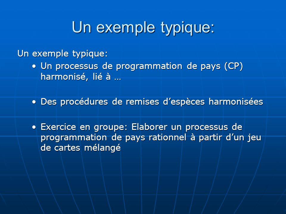Un exemple typique: Un processus de programmation de pays (CP) harmonisé, lié à …Un processus de programmation de pays (CP) harmonisé, lié à … Des procédures de remises despèces harmoniséesDes procédures de remises despèces harmonisées Exercice en groupe: Elaborer un processus de programmation de pays rationnel à partir dun jeu de cartes mélangéExercice en groupe: Elaborer un processus de programmation de pays rationnel à partir dun jeu de cartes mélangé