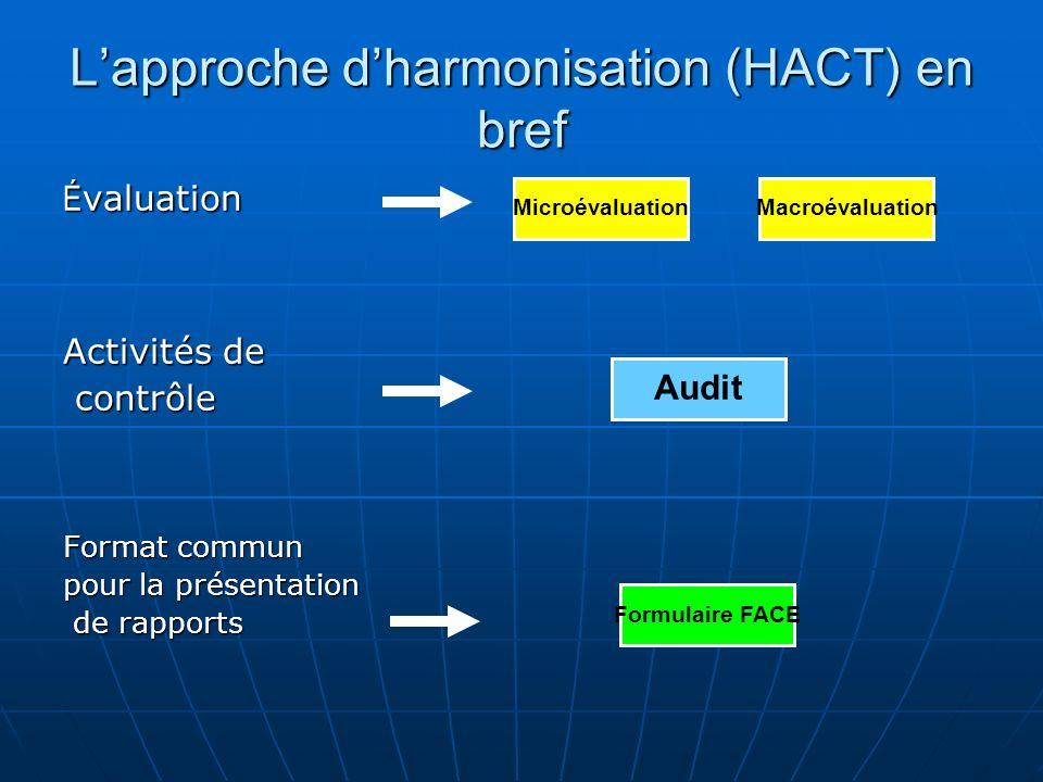 Lapproche dharmonisation (HACT) en bref É valuation Activités de contrôle contrôle Format commun pour la présentation de rapports de rapports MicroévaluationMacroévaluation Audit Formulaire FACE