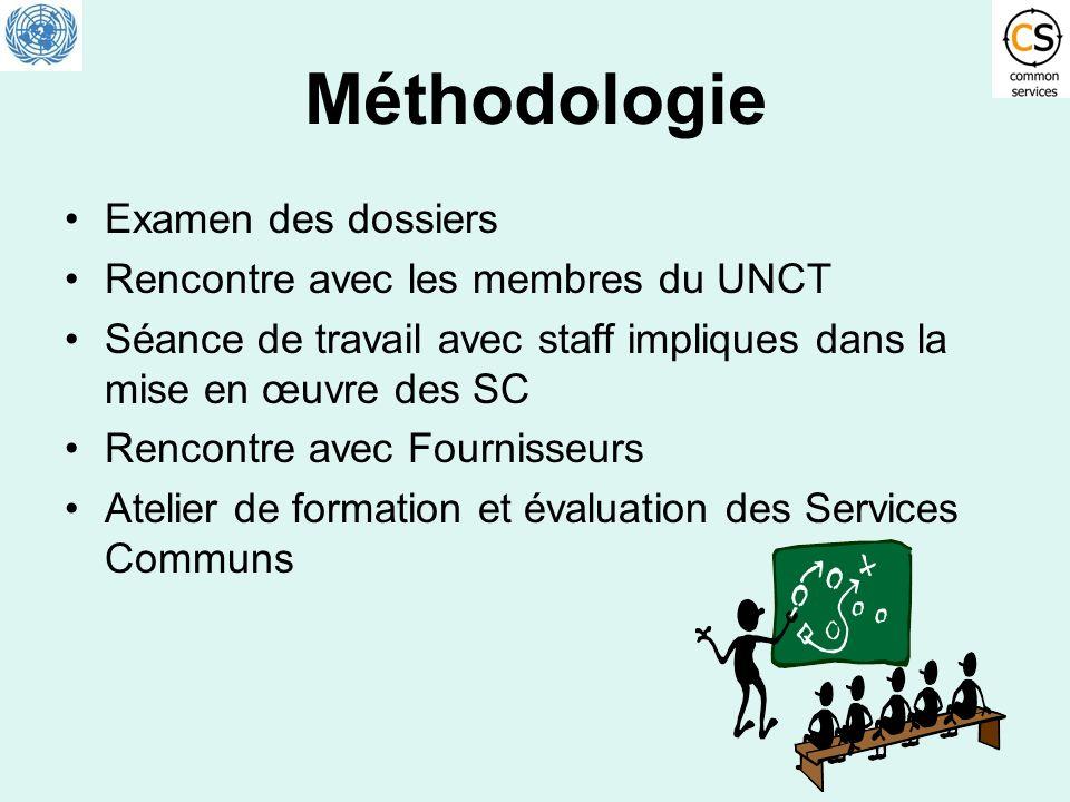 Méthodologie Examen des dossiers Rencontre avec les membres du UNCT Séance de travail avec staff impliques dans la mise en œuvre des SC Rencontre avec