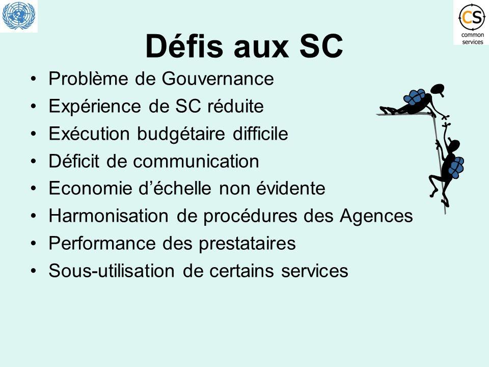 Défis aux SC Problème de Gouvernance Expérience de SC réduite Exécution budgétaire difficile Déficit de communication Economie déchelle non évidente H