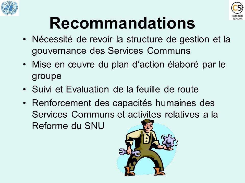 Recommandations Nécessité de revoir la structure de gestion et la gouvernance des Services Communs Mise en œuvre du plan daction élaboré par le groupe