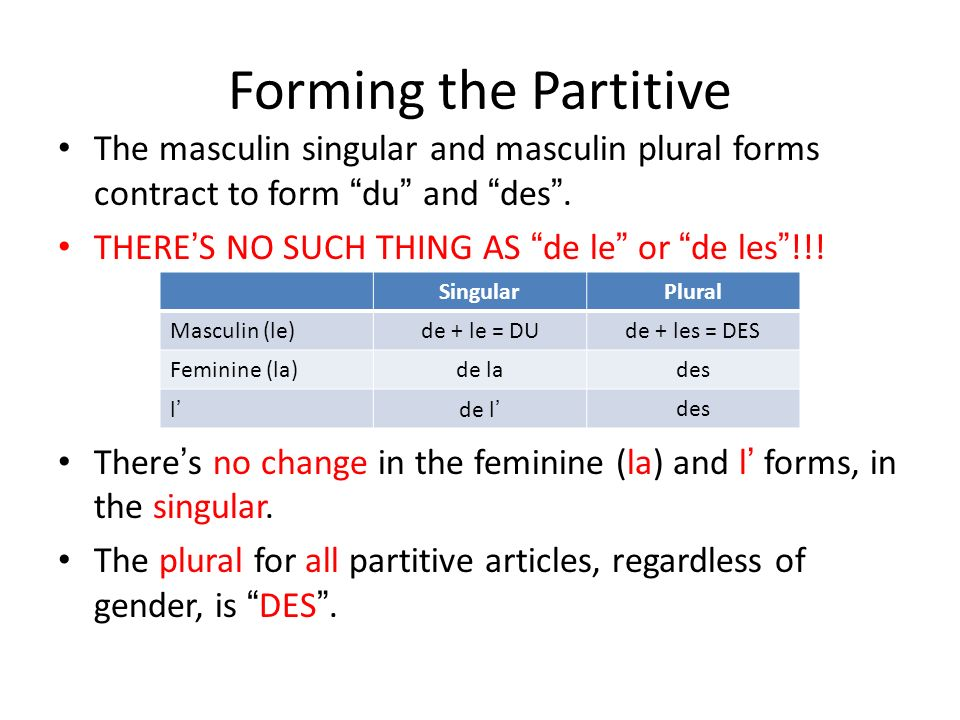SingularPlural Masculin (le)de + le = DUde + les = DES Feminine (la)de lades lde ldes Forming the Partitive The masculin singular and masculin plural forms contract to form du and des.