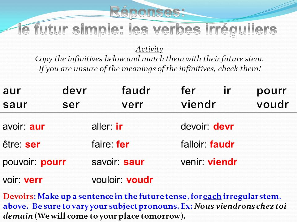 Activity Copy the infinitives below and match them with their future stem.